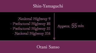 From Shin-Yamaguchi