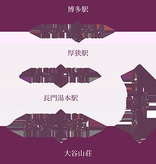 博多駅から(約2時間)電車(JR)でお越しの場合