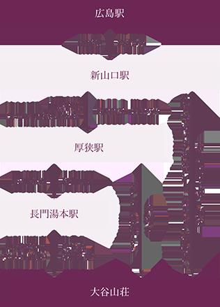 広島駅から(約2時間)電車(JR)でお越しの場合