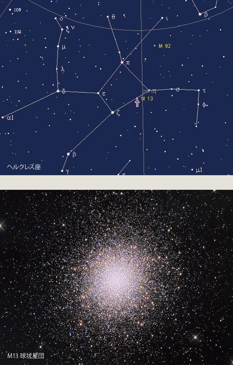星団 球状